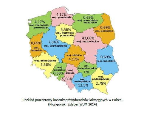 Doradcy laktacyjni w Polsce