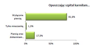 opieka laktacyjna w Polsce a gdzie farmaceuta - opuszczając szpital karmiłam...